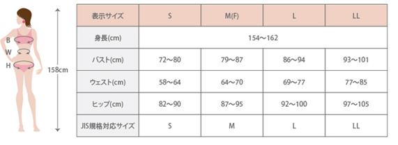 自分のサイズを、サイズ記号とヌード寸法適応表で確認